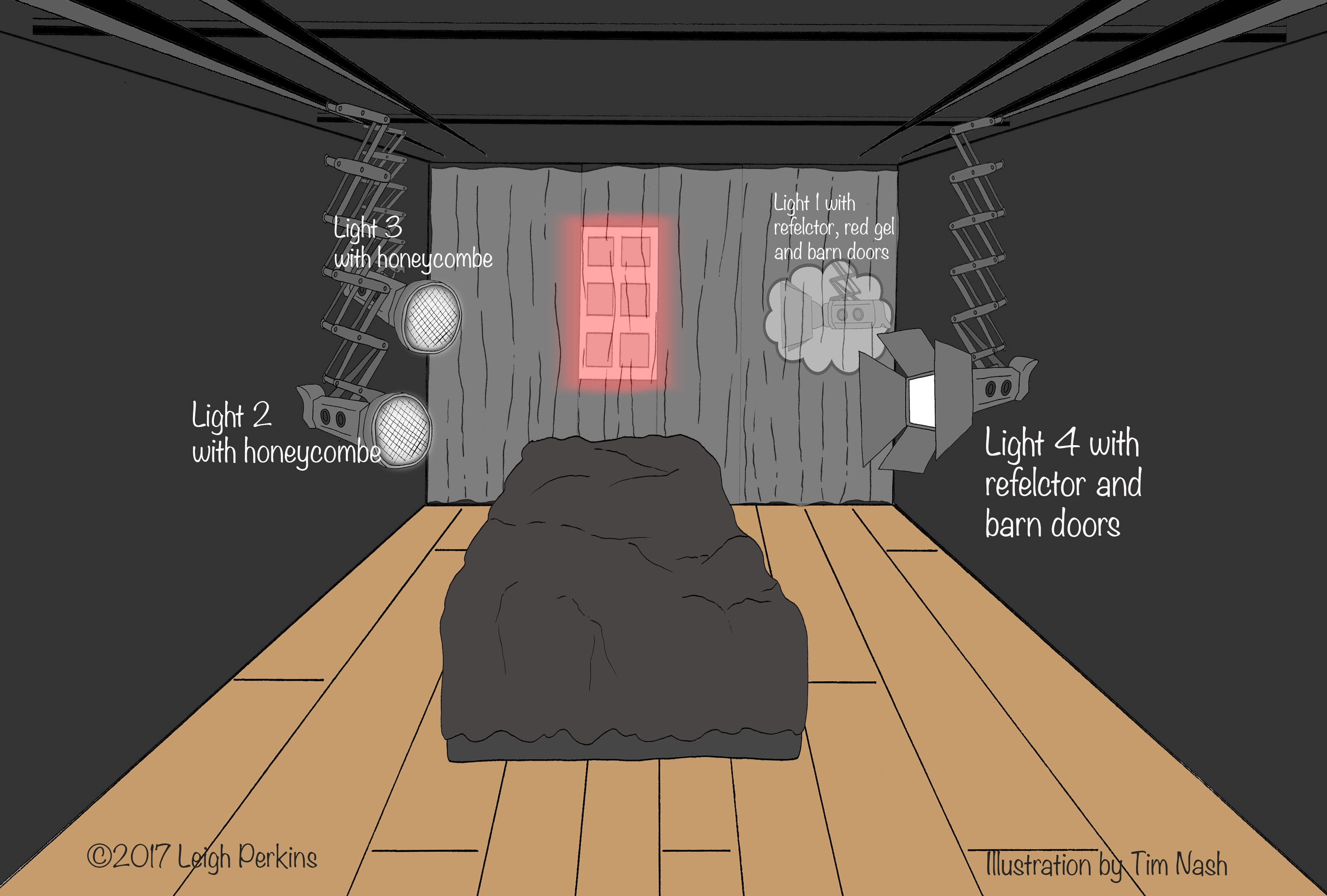 Low Key Boudoir Lighting Diagram